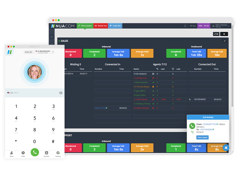 NUACOM screenshot: View rich VoIP data including inbound and outbound call statistics for multiple departments