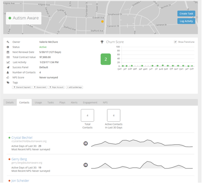 For each customer account, get a 360-degree view of usage, communication engagements, tasks, alerts and NPS scores