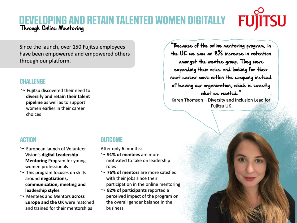 Volunteer Vision Software - Our Use Case with Fujitsu.
