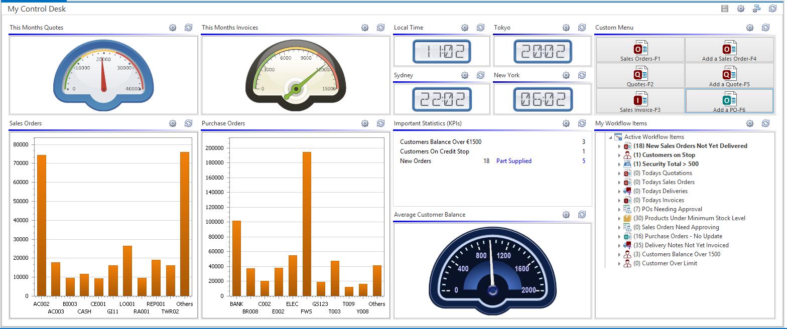 Intact iQ Software - Dashboard