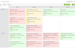 Agilefant screenshot: Portfolio management
