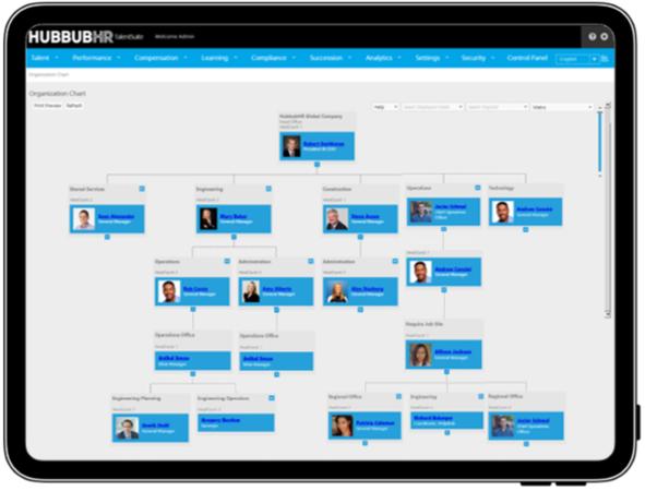 HubbubHR organization chart