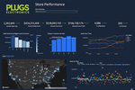 Captura de pantalla de Sigma Computing: Interactive Dashboards