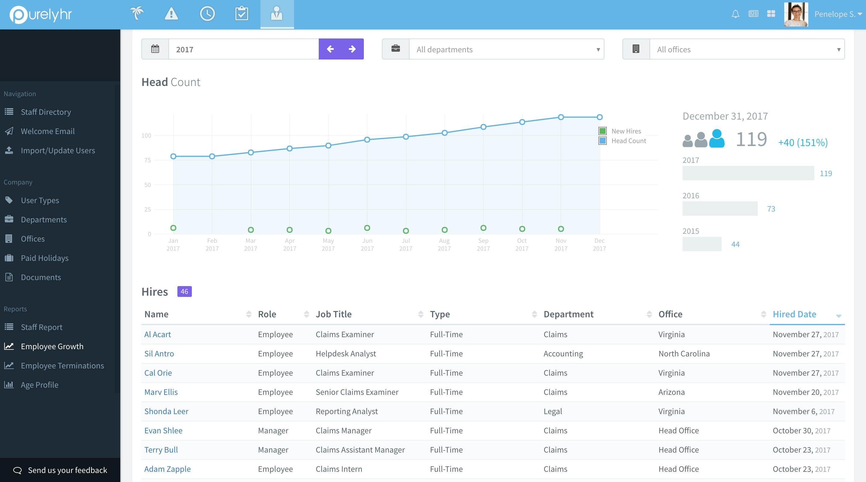 PurelyHR Software - Report - Staff module