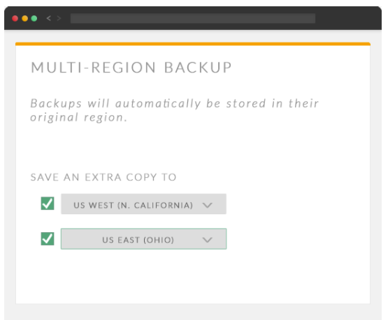 Manage servers and backup policies across multiple AWS regions and accounts from a single dashboard