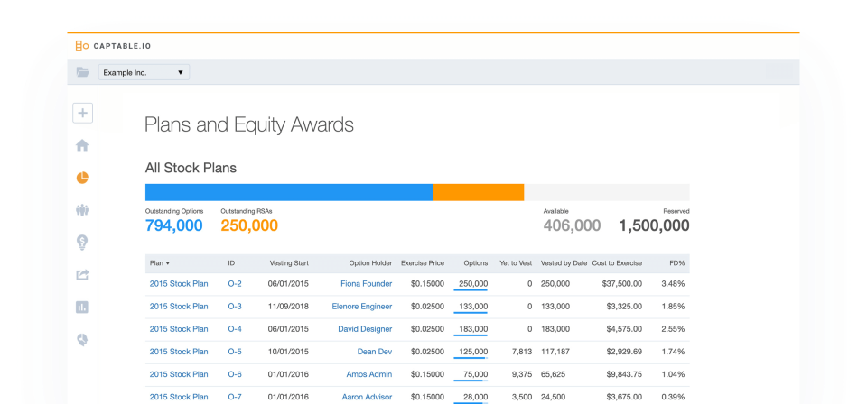 Captable.io plans & equity awards