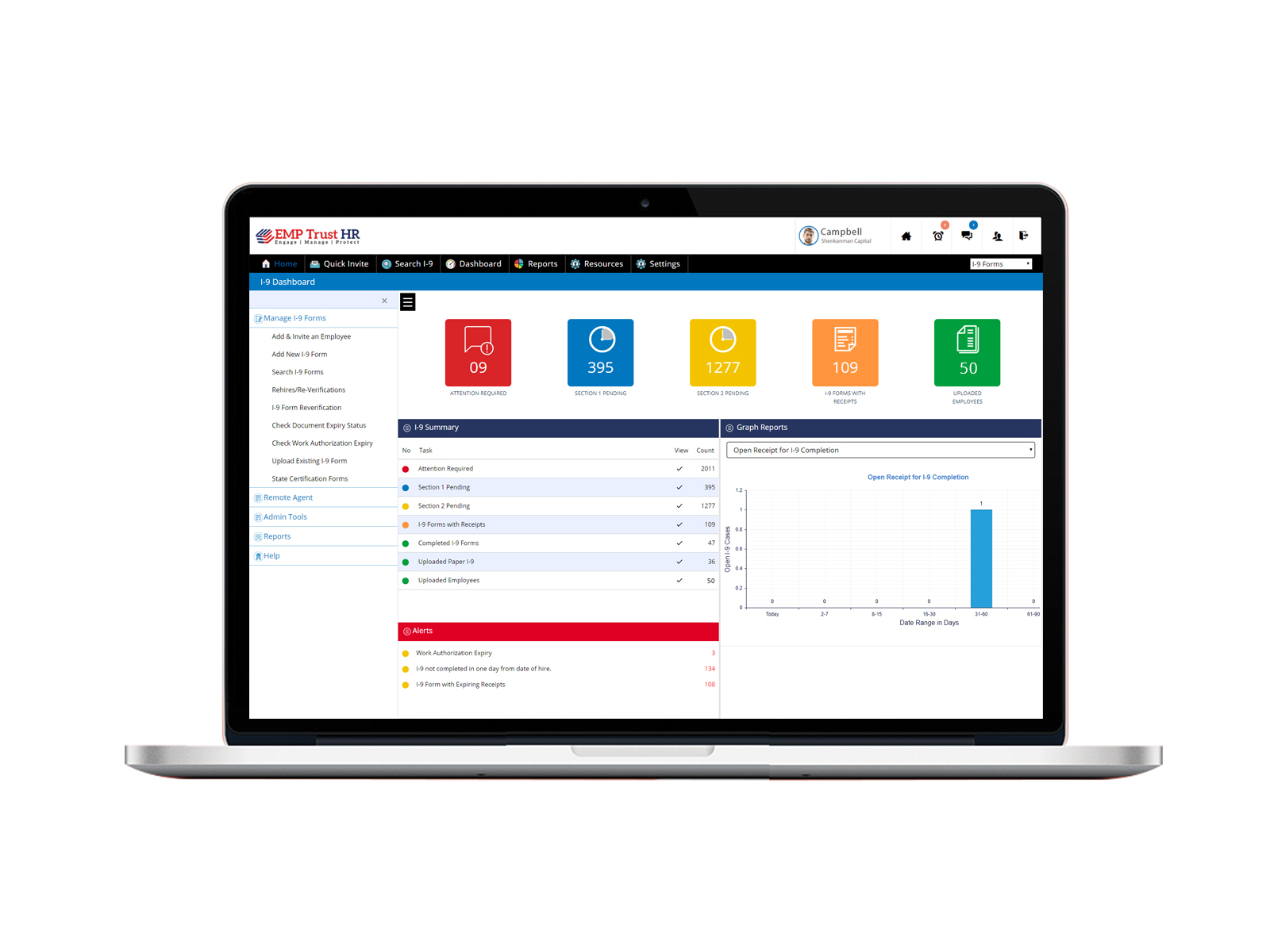 Key Metrics provides alerts for pending action and complete required i-9 forms