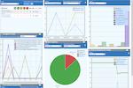 IncidentMonitor screenshot: My Home Page with customizable data summary widgets