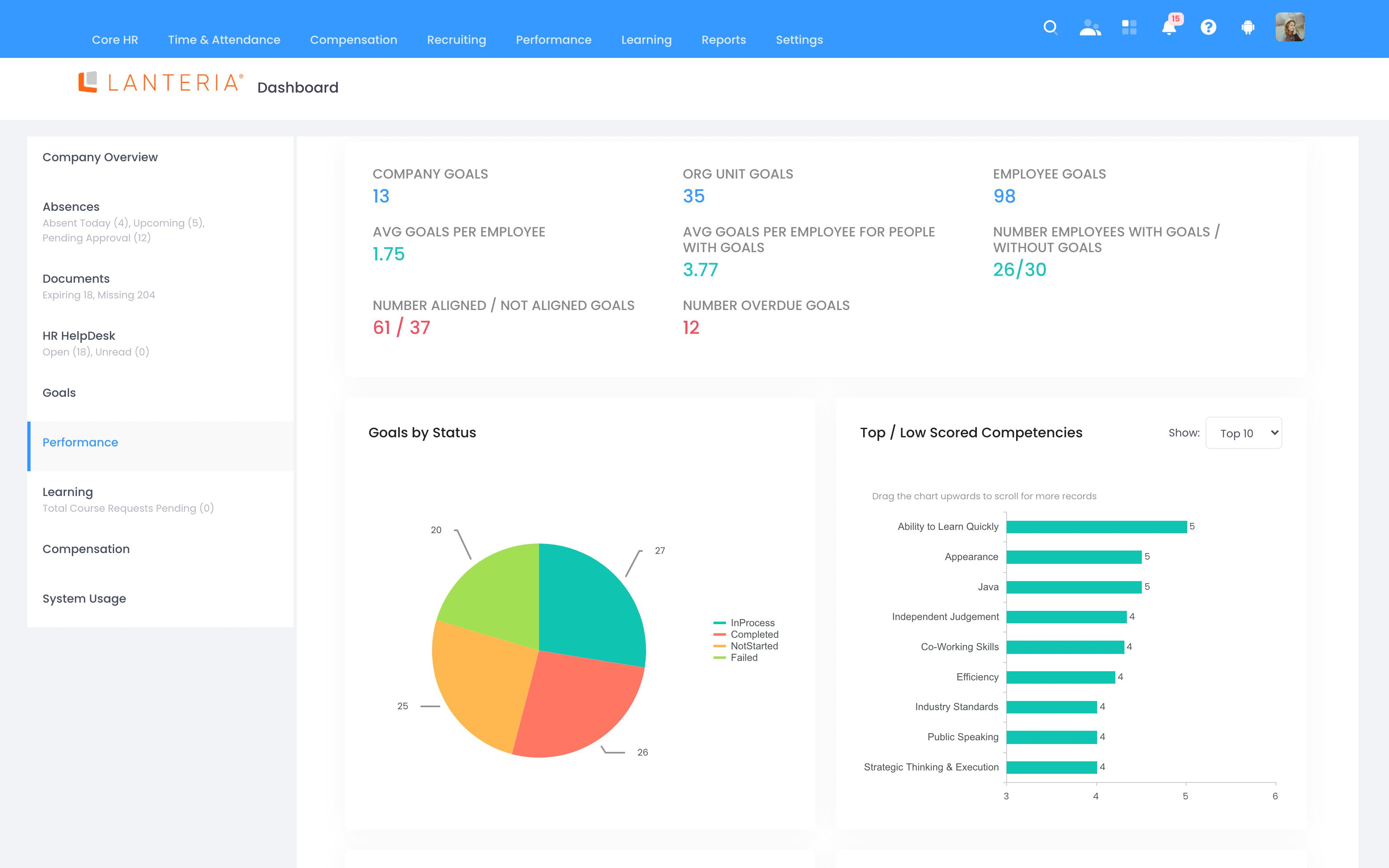 Lanteria HR Software - 5