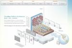 CloudBees Core screenshot: