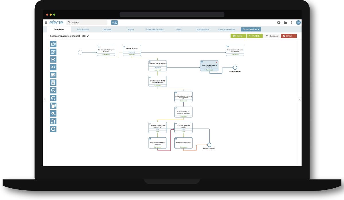 Efecte workflow automation