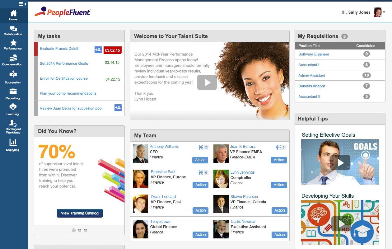 PeopleFluent Compensation Management dashboard