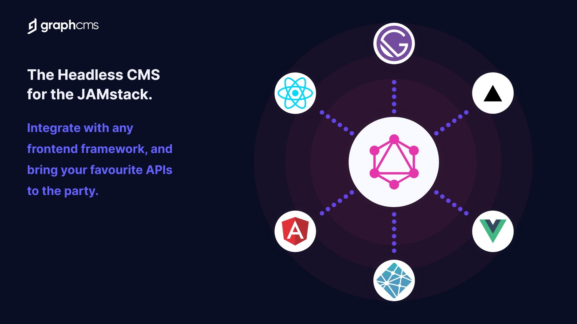 GraphCMS is the Headless CMS for the Jamstack, integrating with any frontend framework like React, Angular, Vue, Gatsby, and NextJS.