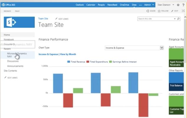 Microsoft Dynamics 365 Business Central team site