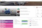 Captura de pantalla de eXo Platform: Homepage