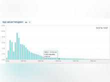New Relic One Logiciel - 4
