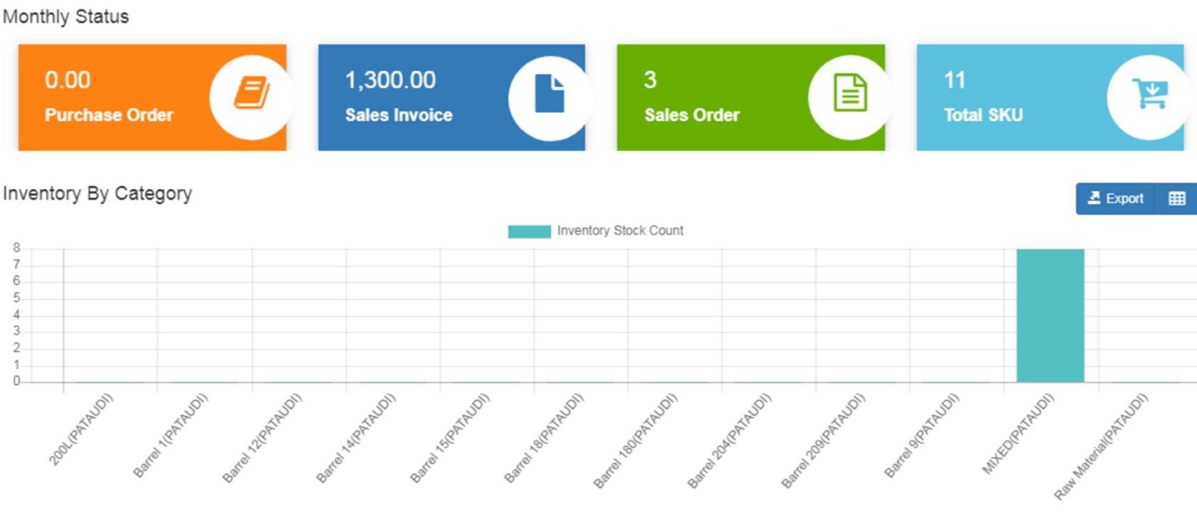 Logix Platform inventory by category