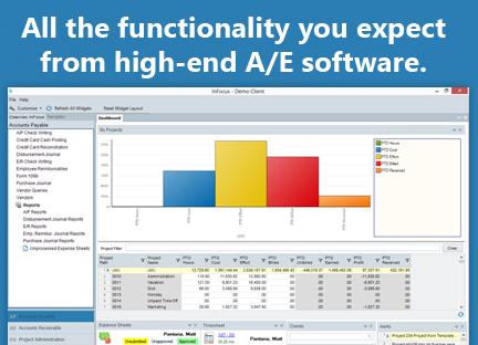 Unanet A/E Software - Easy PM