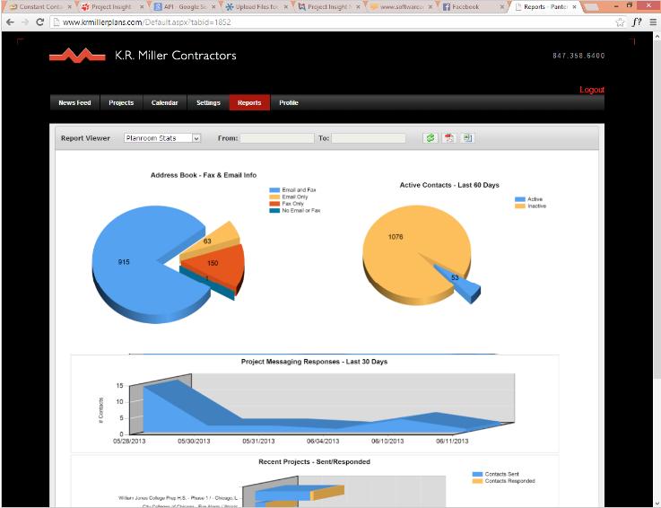 Pantera Tools Software - Reports