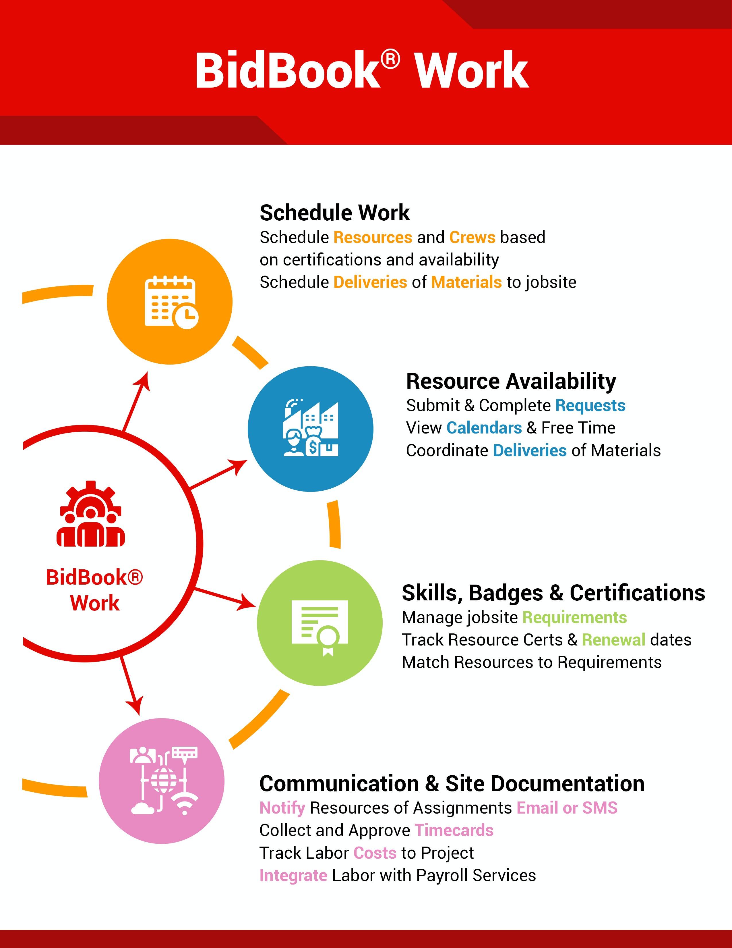 BidBook Software - 3