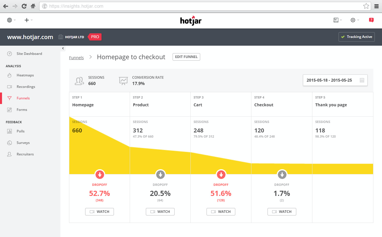 Identify where visitors leave your site with Hotjar's funnels