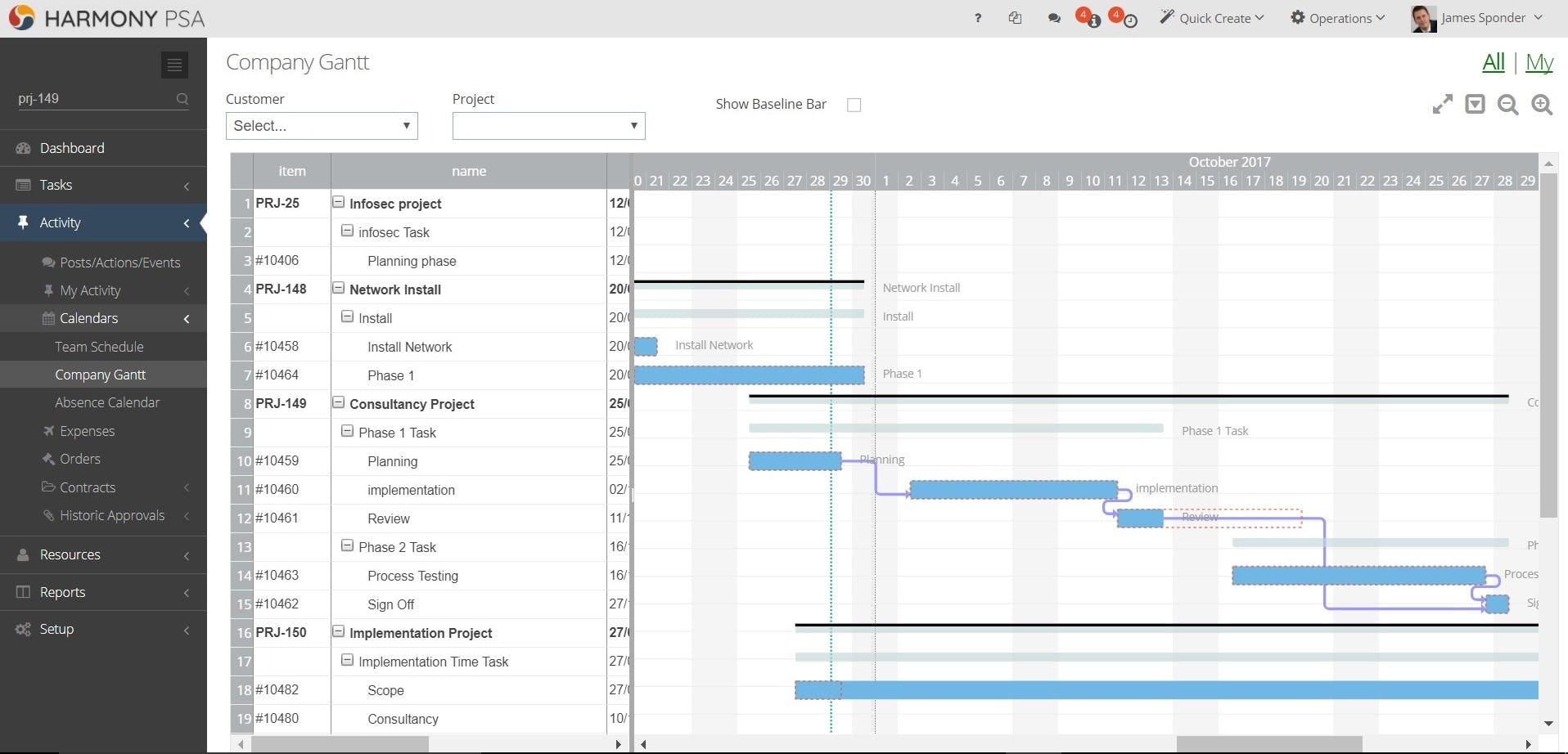 HarmonyPSA Software - Company Gantt chart