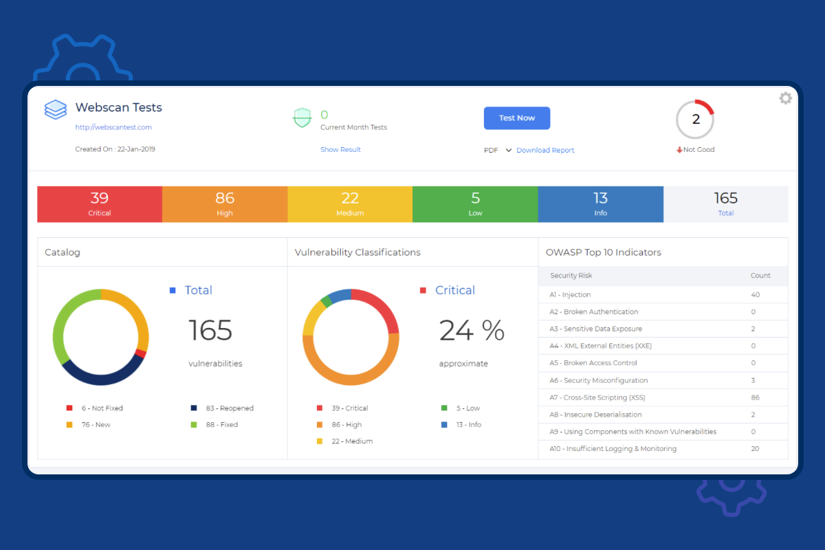 Beagle Security application dashboards