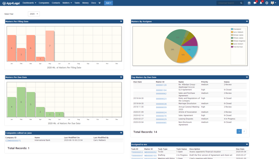 App4Legal Software - Management Dashboard