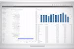 Qlik Sense screenshot: Qlik Sense Budget Analysis