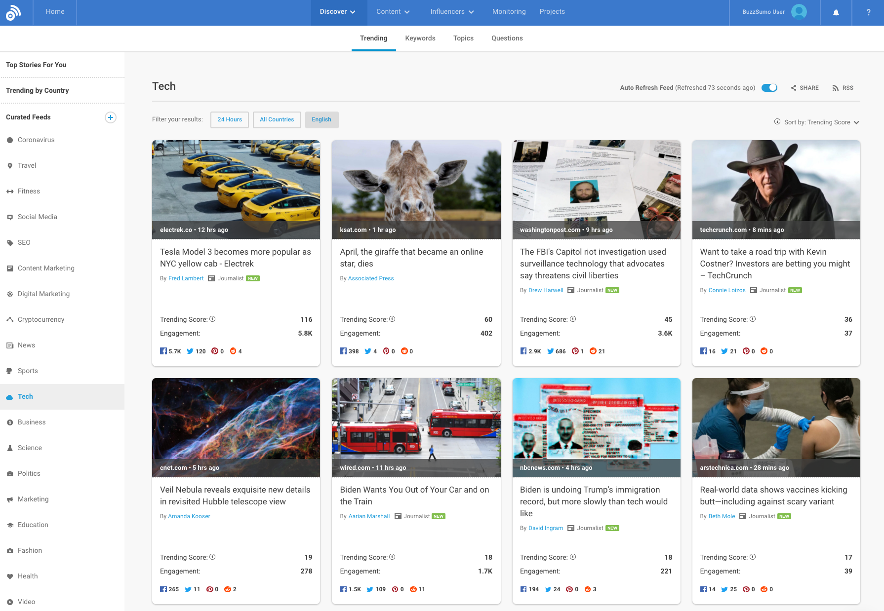 Trending Feeds - See all of the trending stories within the past 24 hours. Choose from our pre-curated feeds, or set up your own custom feed to monitor stories most relevant to you. Understand how quickly a story is going viral with our Trending Score.