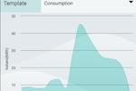 inavitas screenshot: Inavitas analytics