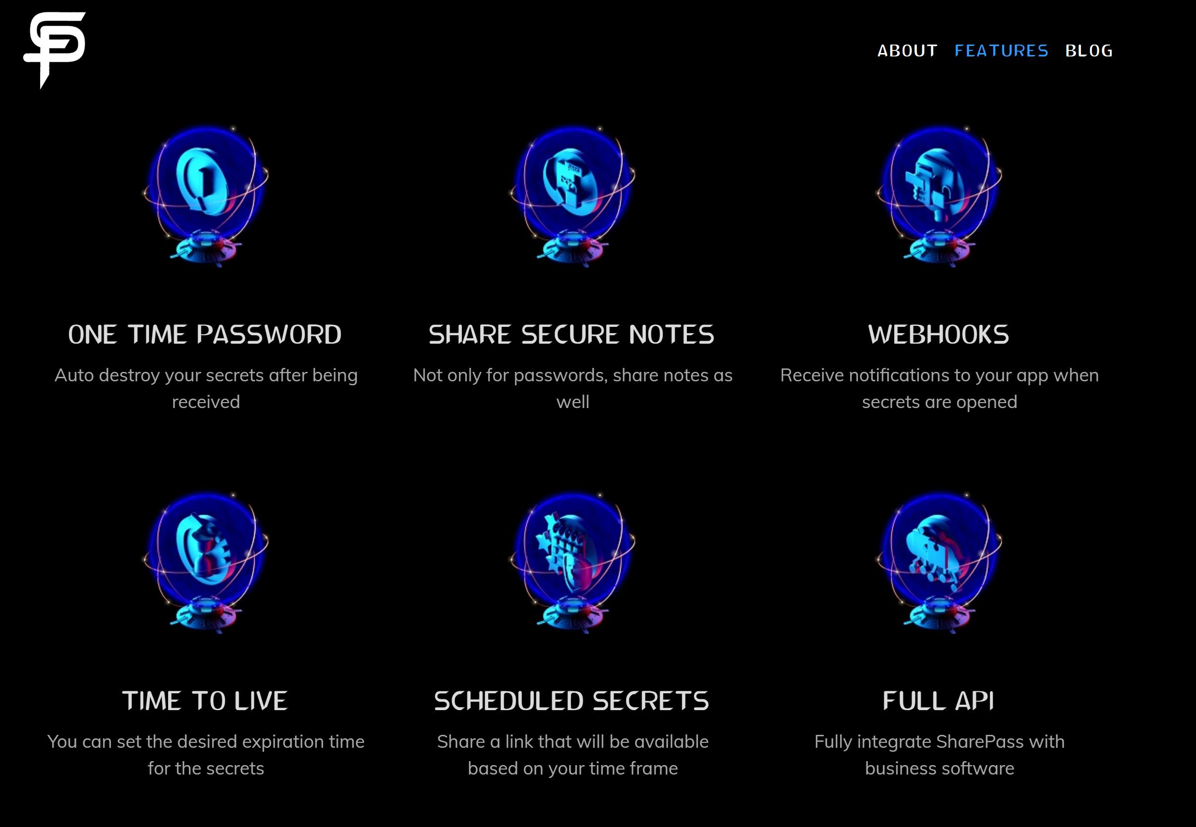 SharePass Software - Features