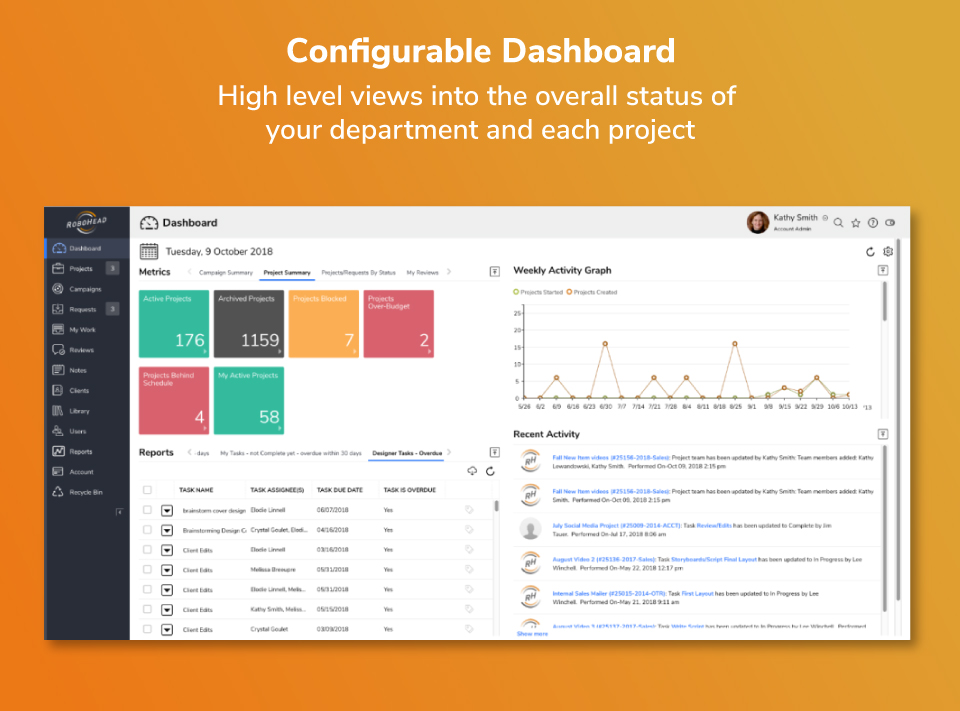 RoboHead screenshot: Use the customizable dashboard to know what's going on without having to dig through hundreds of individual projects.