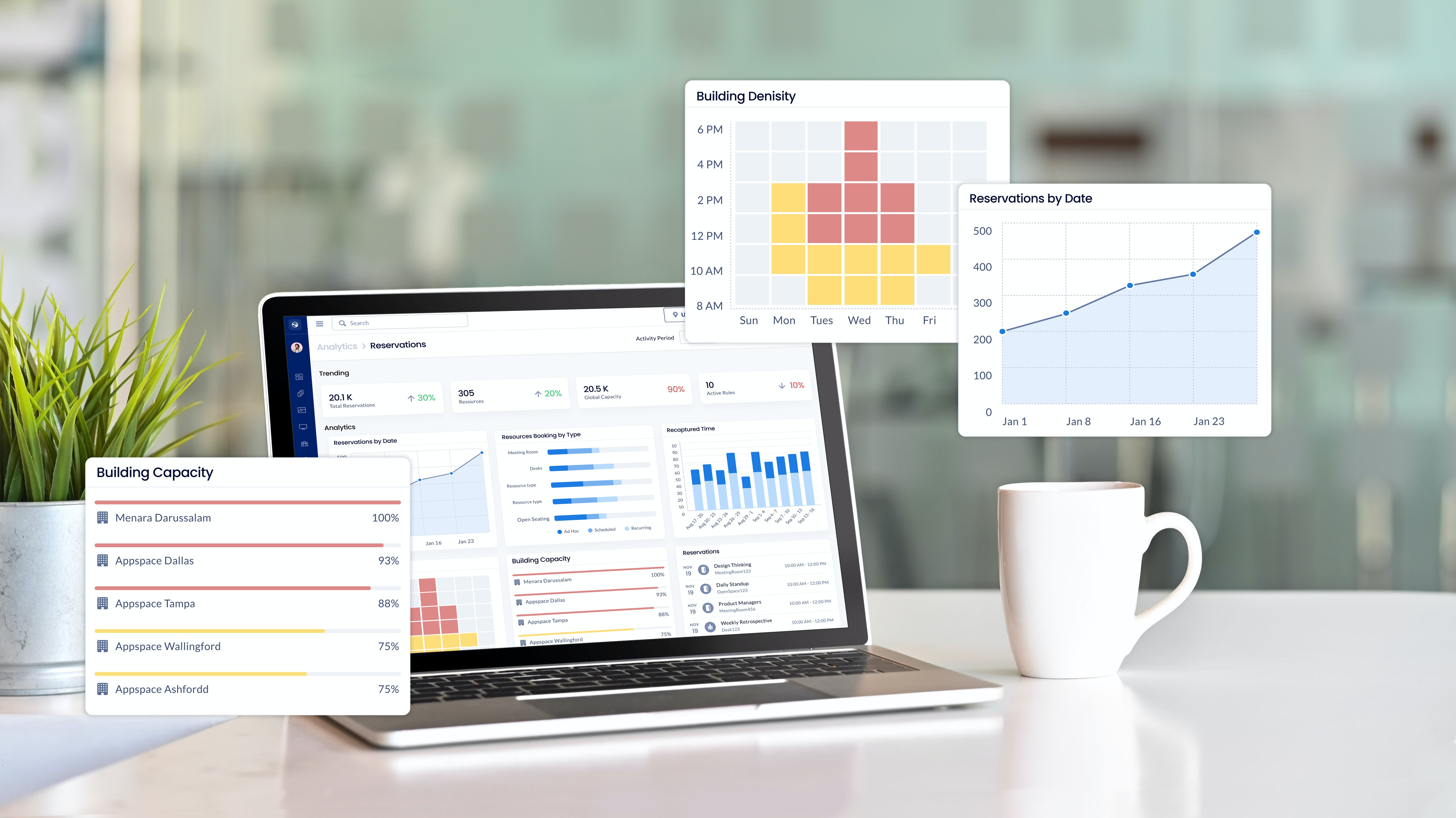 Appspace Software - Analytics and reporting to help oversee your office space and what improvements could be made to make it even better.