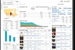 Capture d'écran pour Cxense : Editorial_Dashboard