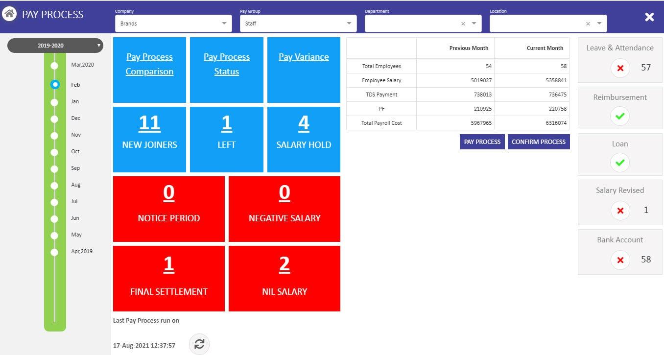 Adrenalin Max Software - Payroll