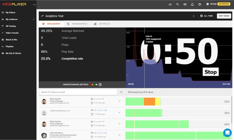 vooPlayer screenshot: Analytics test