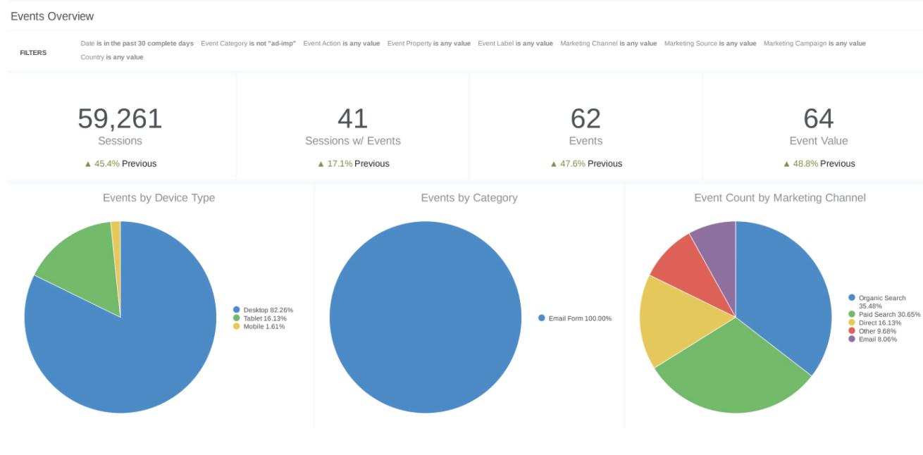 DemandJump events overview