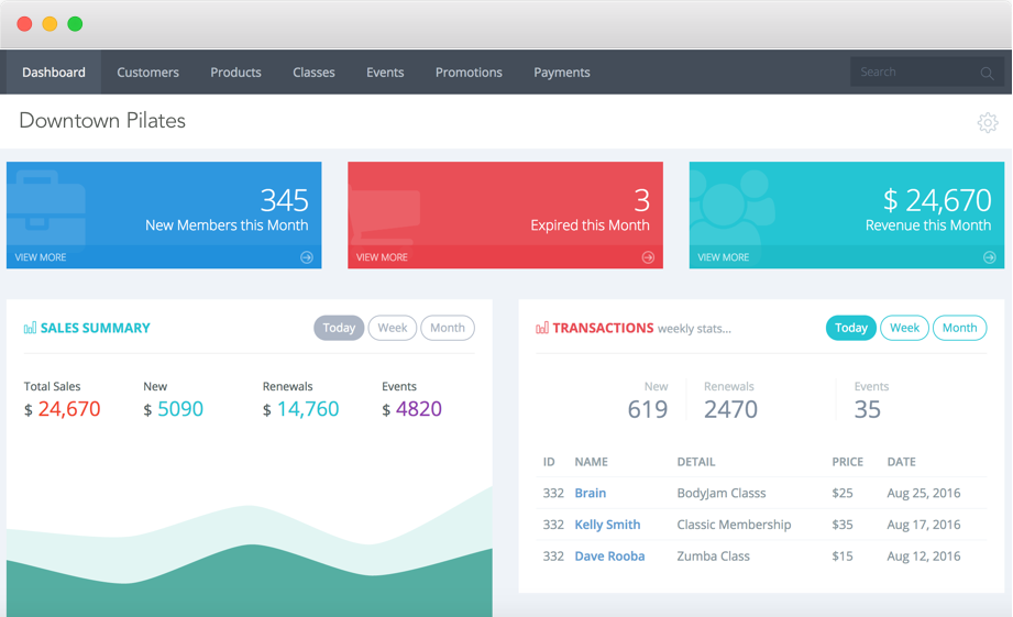 Check business metrics from the main dashboard