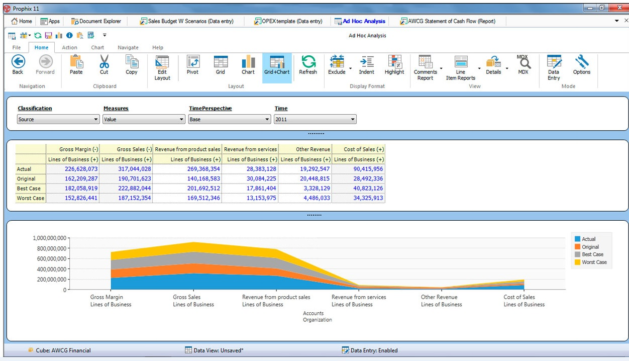 Prophix Software - Ad hoc analysis