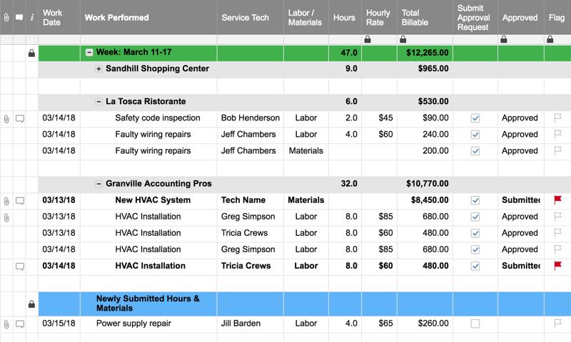 Smartsheet time tracking template