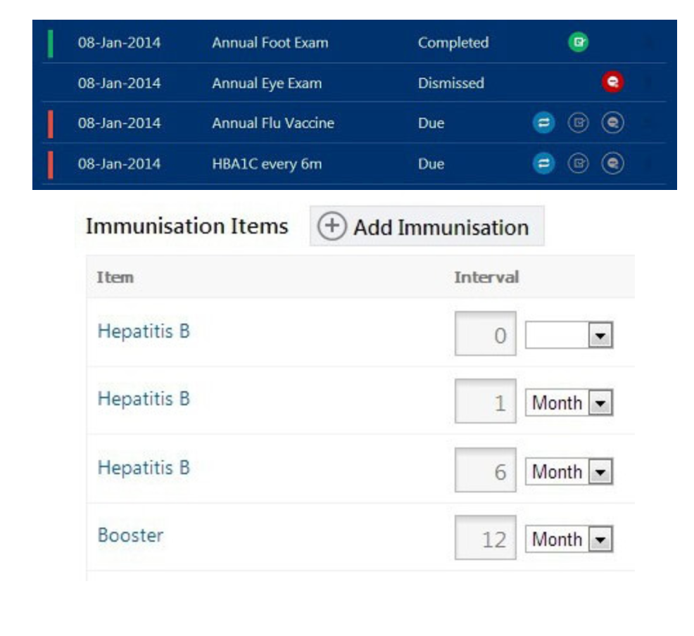 Set up preventive healthcare plans for chronic patients to track when checkups are due, and create appointments, recall patients, and send out SMS reminders to patients automatically