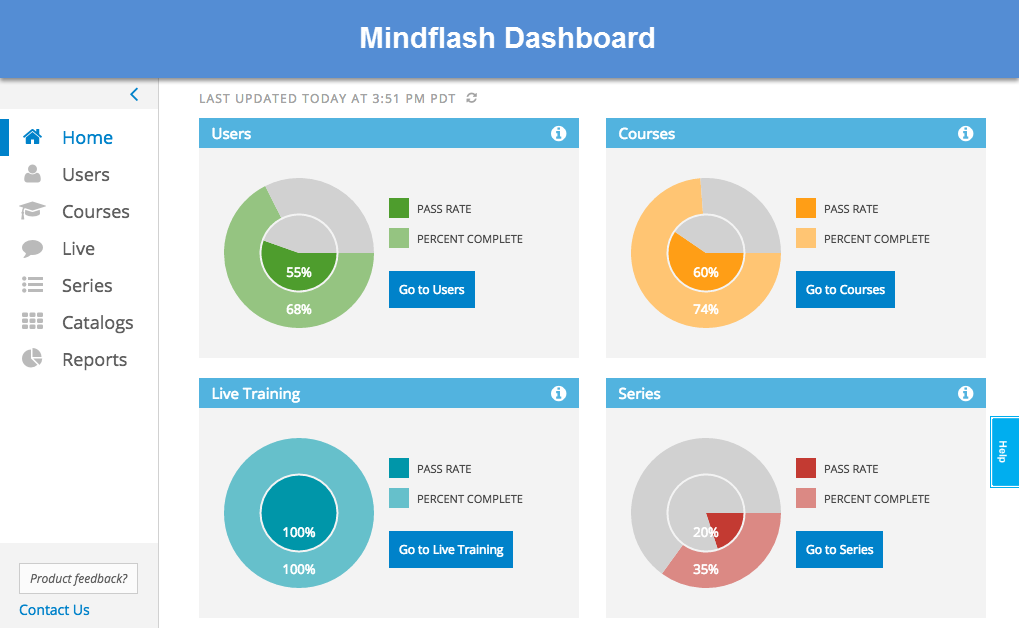 Mindflash screenshot: Mindflash dashboard