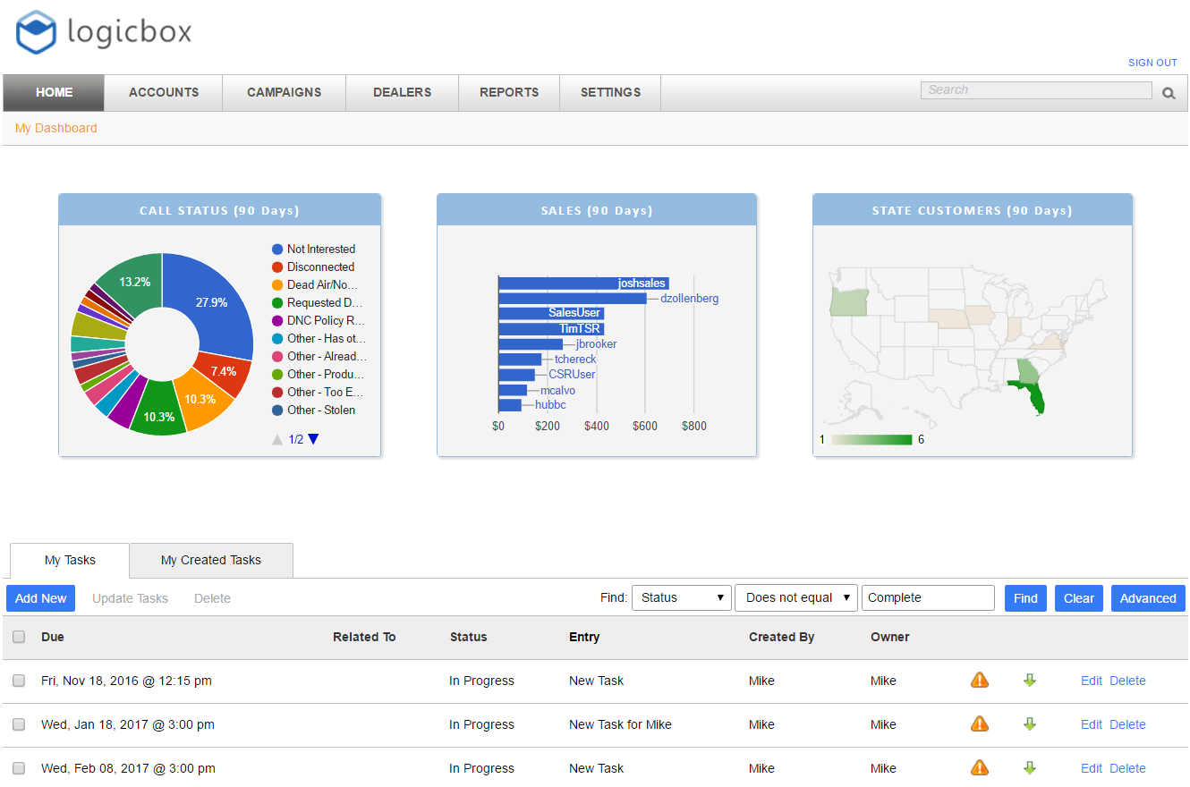 LogicBox Software - Robust, Role-Based Home Screen Dashboards
