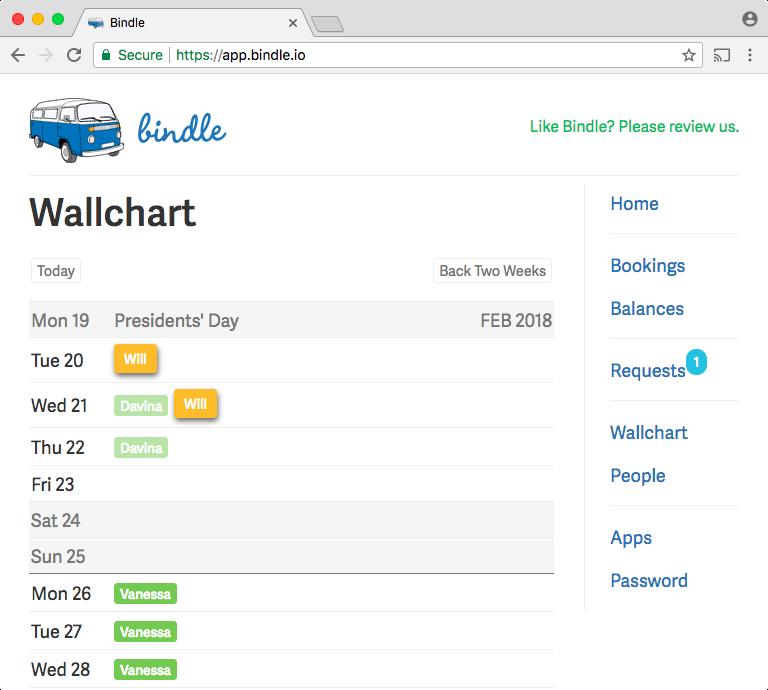 Bindle wallchart screenshot