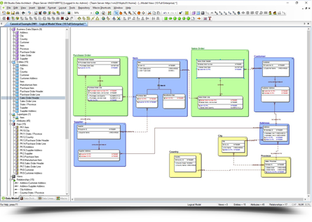 ER/Studio Data Architect data assets