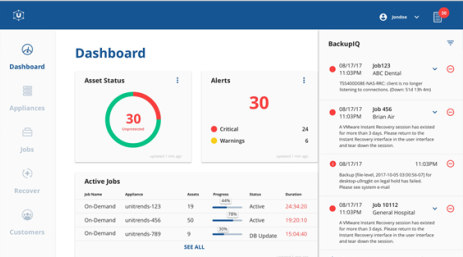 Unitrends MSP Software - Dashboard