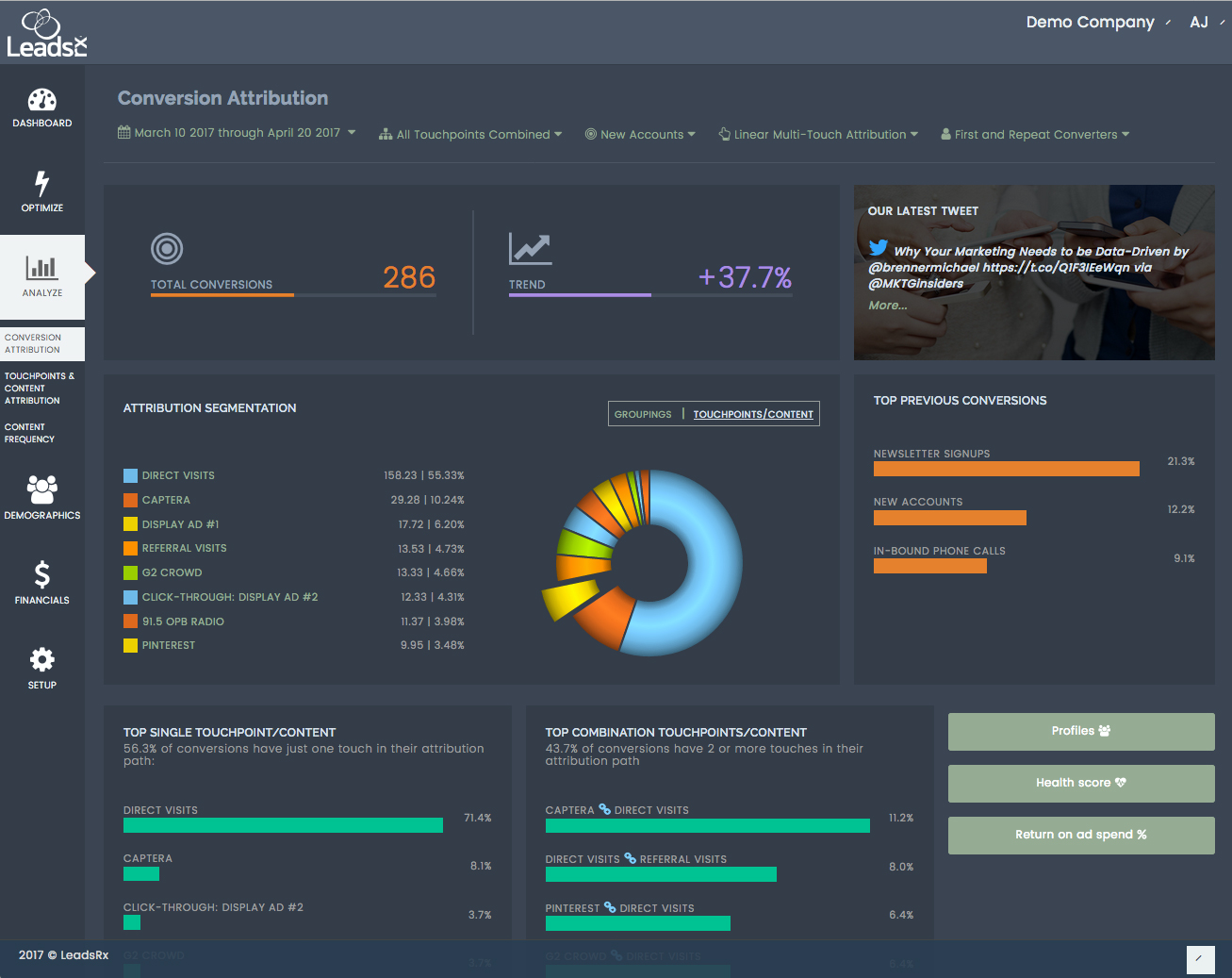 LeadsRx Software - LeadsRx conversion attribution