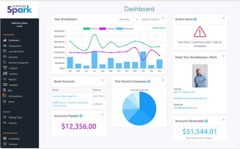 KPMG Spark Software - KPMG Spark dashboard