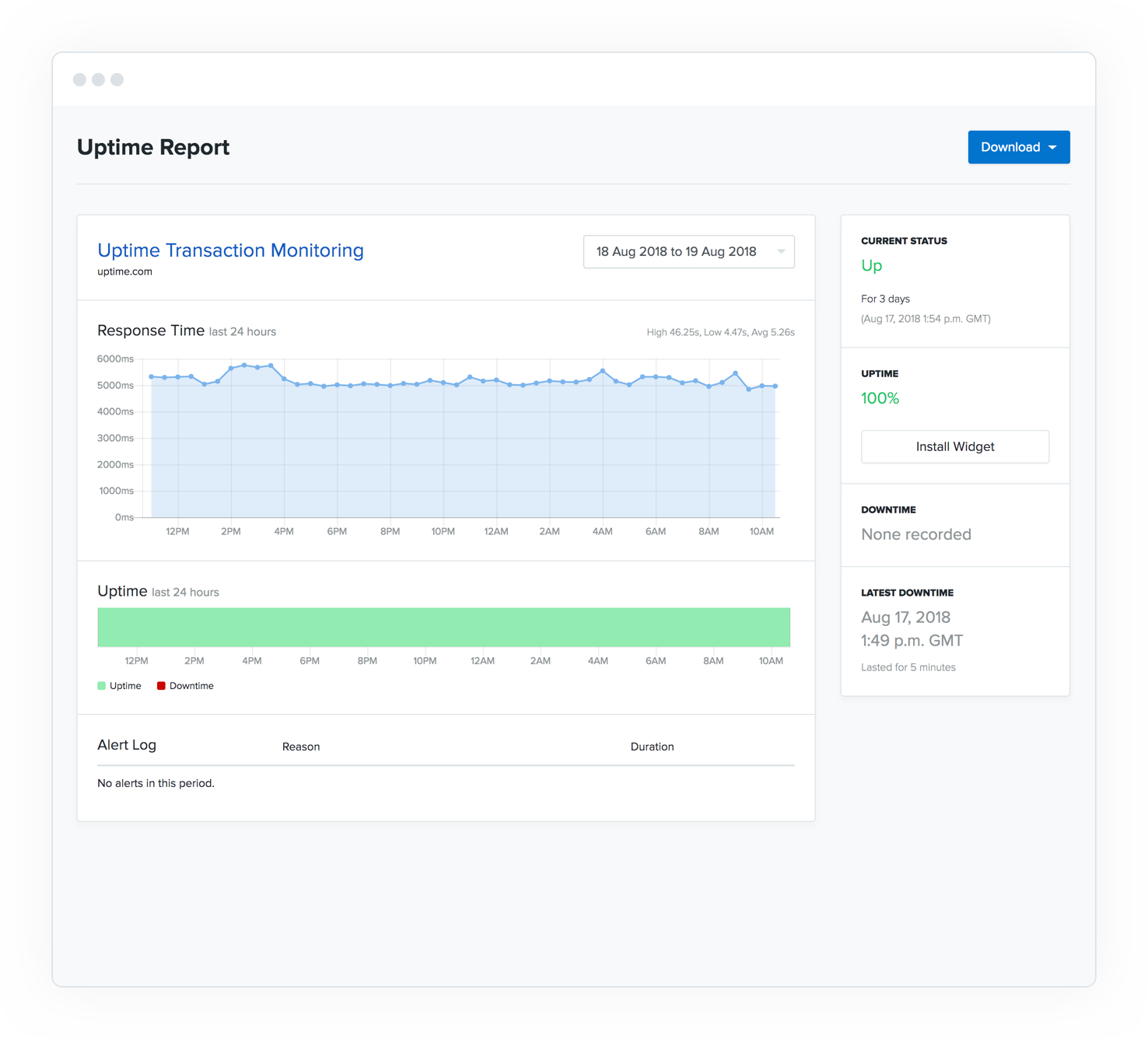 Enterprise-Grade Transaction Monitoring - Uptime.com's customizable alert system keeps a constant watch on your critical applications, notifying key personnel of downtime events through SMS, email, and push notifications.